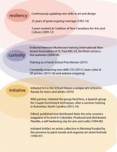 Graphic CV-2